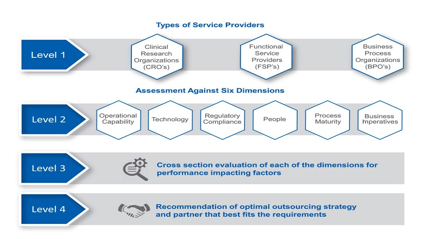 Smart Sourcing Strategy For Safety Amp Risk Management How
