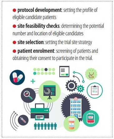 Overcoming the challenges of clinical trial recruitment